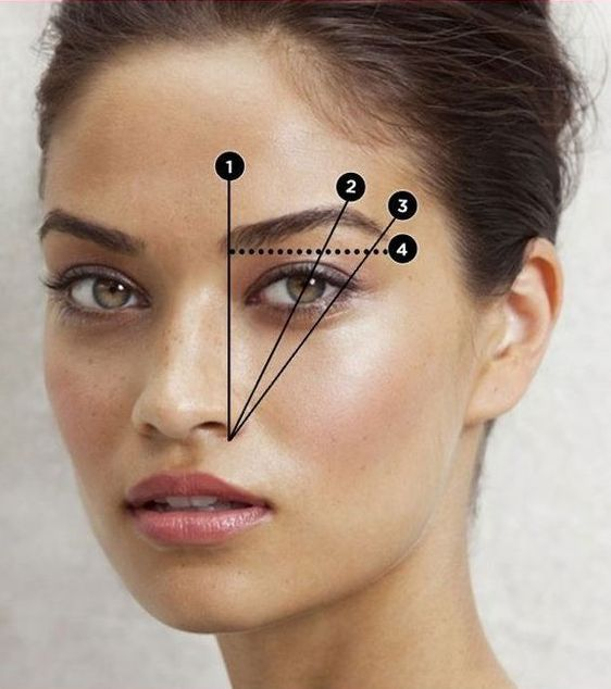 Brow mapping tips