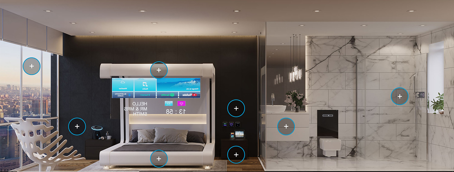 Guestline Hotel future features